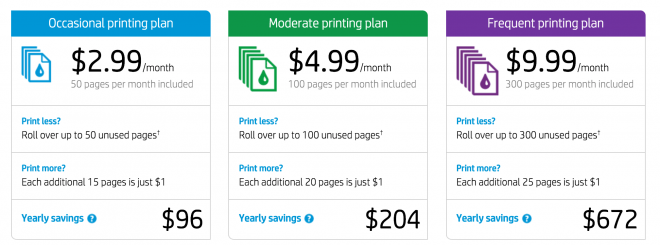 HP Instant Ink Payment Plans