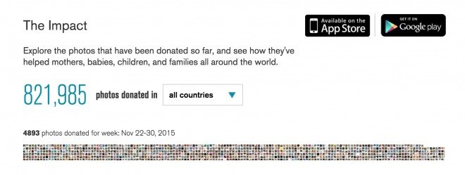 Donate A Photo App Impact
