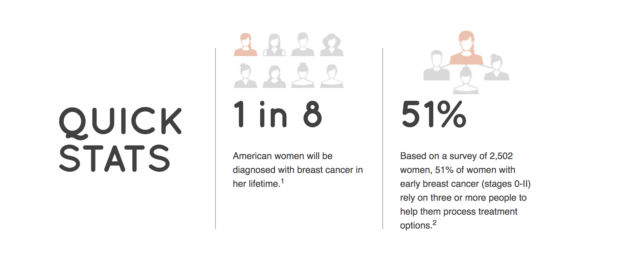 Breast Cancer - It's Not One Type of Disease